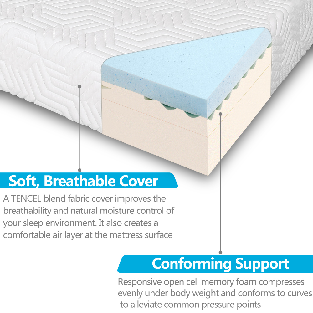 """New 14"""" Three Layers Queen Cool Memory Firm GEL Foam ..."""