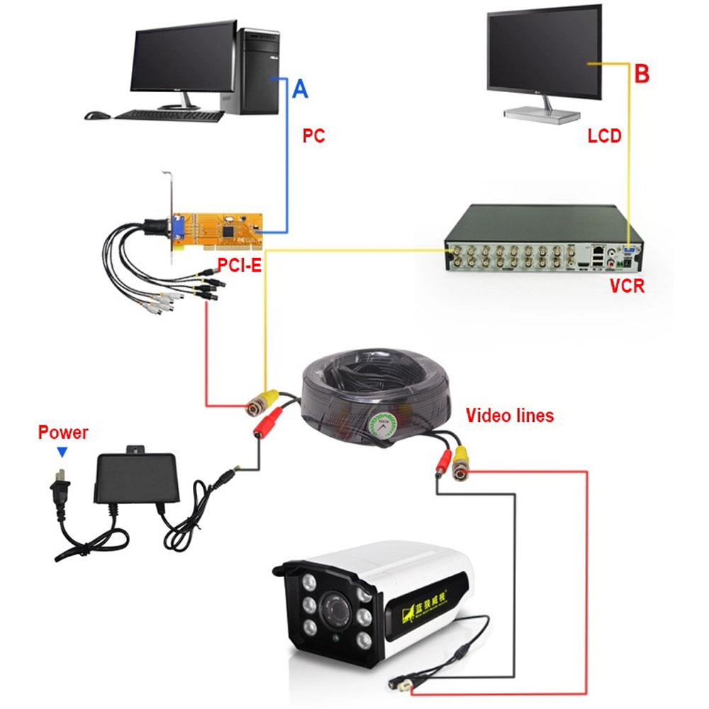 60ft 20m cctv home security camera cable video power dvr