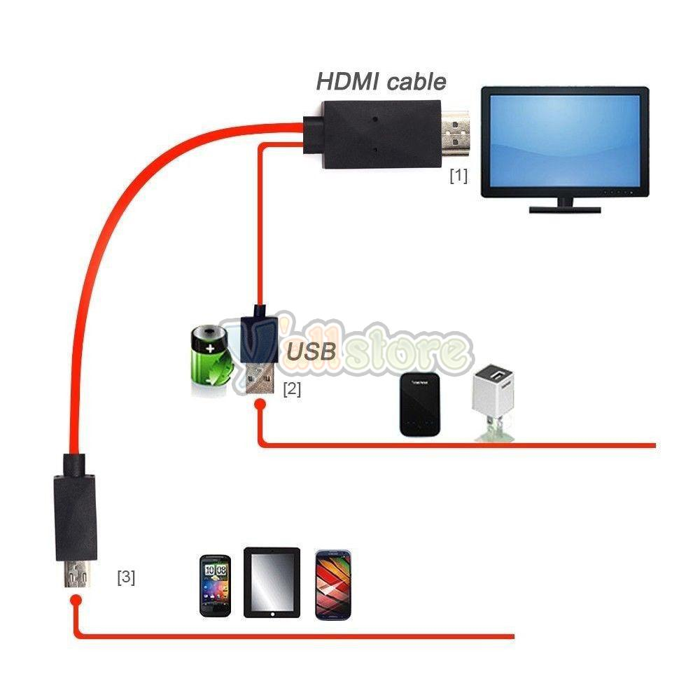 Av Cable Wiring Diagram Another Blog About Usb Colours 2x Micro To Mhl Hdmi Hdtv Media Android Tv