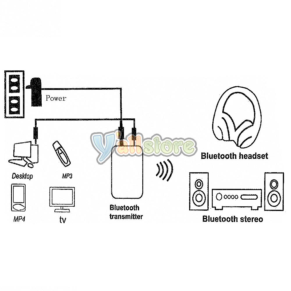 usb 5 0v wireless bluetooth transmitter a2dp 3 5mm stereo audio dongle adapter 348774582668